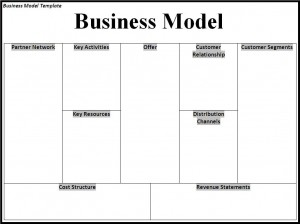 Business Model Request Form